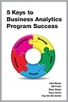 5 Keys to Business Analytics Program Success
